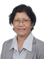 Prof. Nenita PerusoSamong